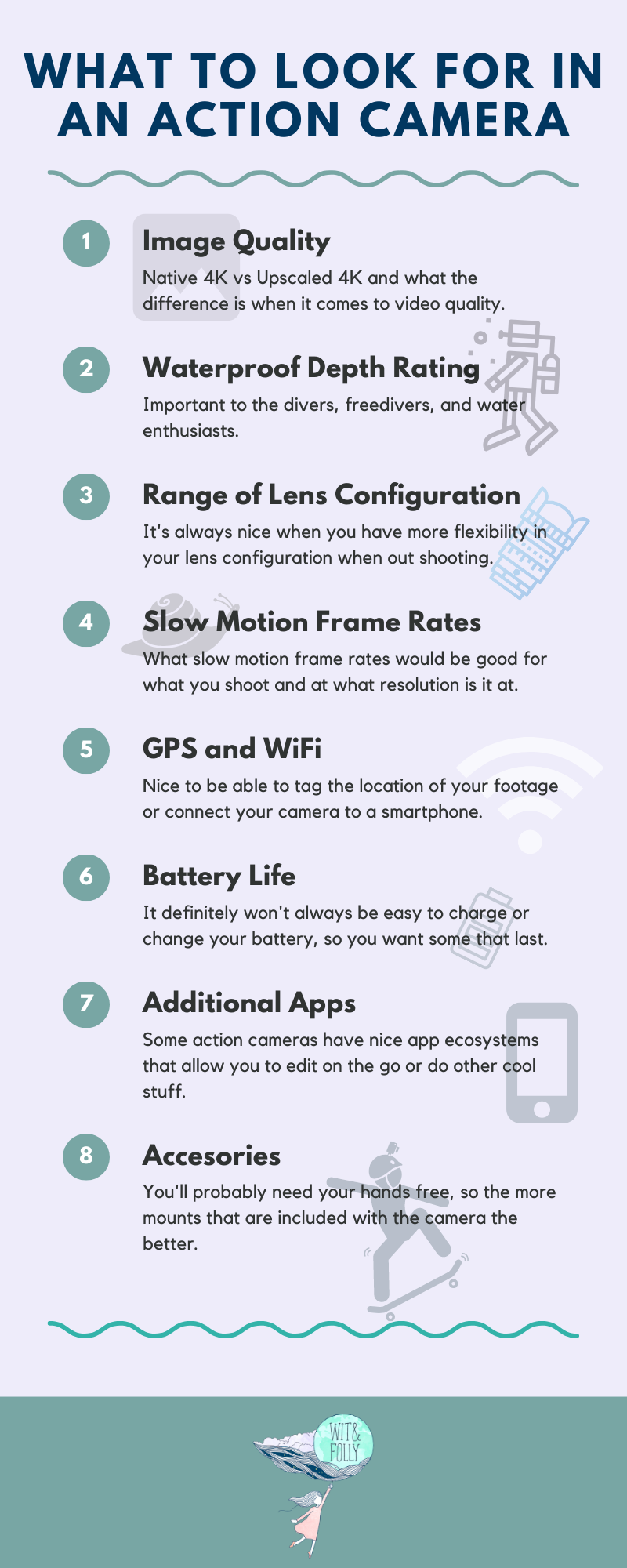 infographic illustration of what to look for in an action camera