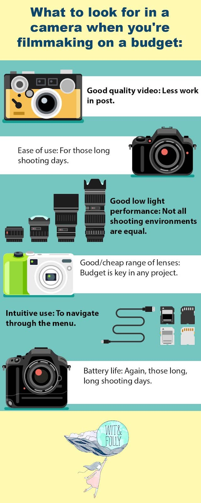 infographic showing what you should look for in a budget filmmaking camera