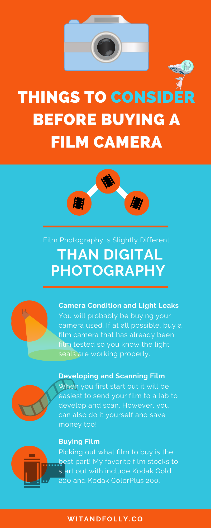 infographic about what to consider when buying a film camera