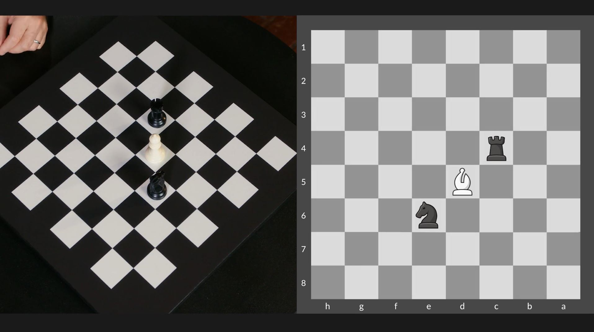 image of a physical chess board and digital chess board